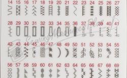 Stitches & Buttonholes