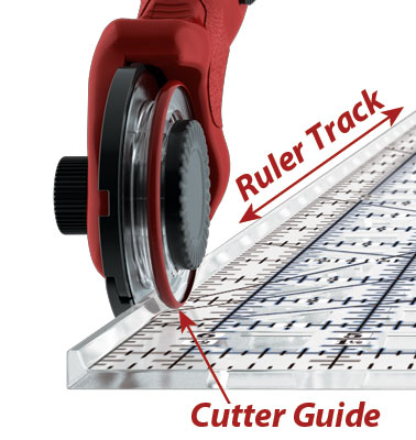Rotary cutter track and guide