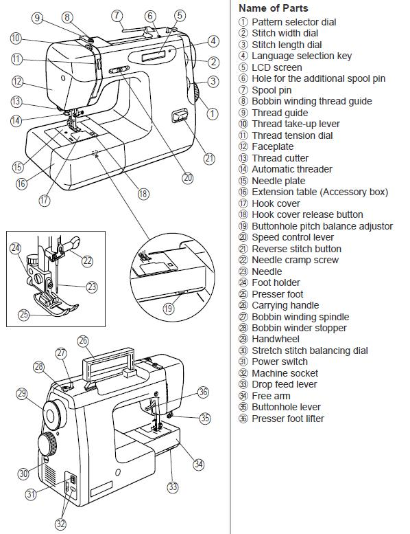 Janome Sew Precise on Sewing Machine Exploded View
