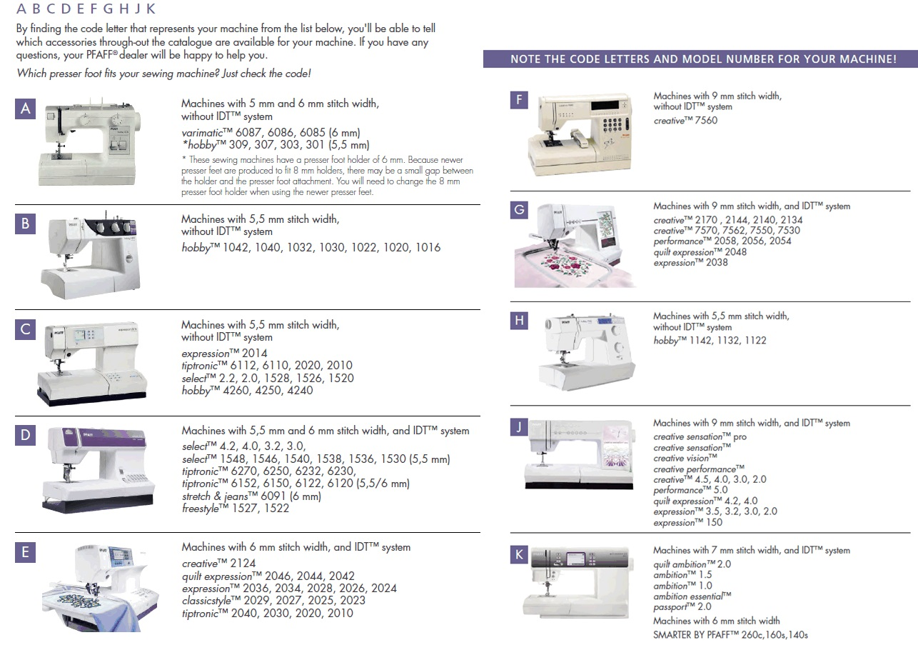 Pfaff Sewing Machine Accessories Foot Pedals Back Cabinet Diagram And Parts List For Porter Cable Generatorparts Click Here To See The