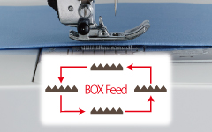 The BOX Feed system