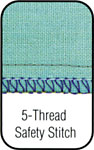 5 Thread Safety Stitch