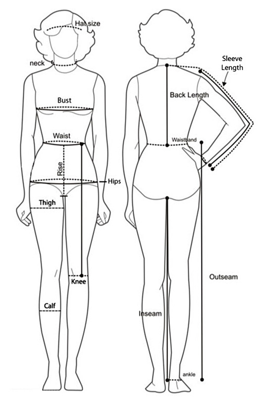 How to measure the Female Body