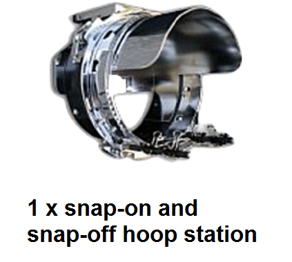 1 x Snap-on & Snap-off Hoop Station