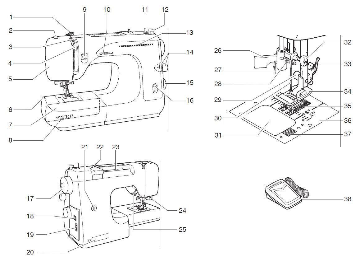MachineParts singer 2662 fs 70 stitch sewing machine, with automatic needle machine parts diagram at gsmx.co
